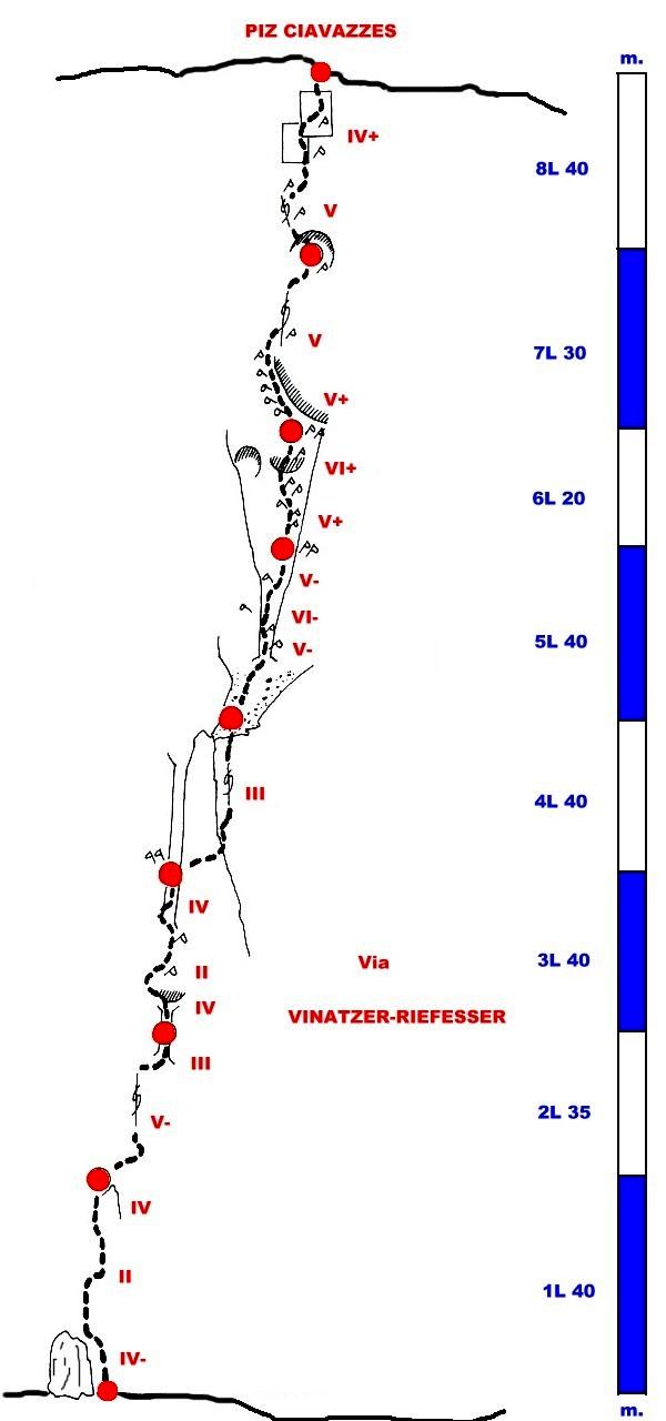 Alpinismo E Arrampicate Piz Ciavazzes Via Vinatzer Via