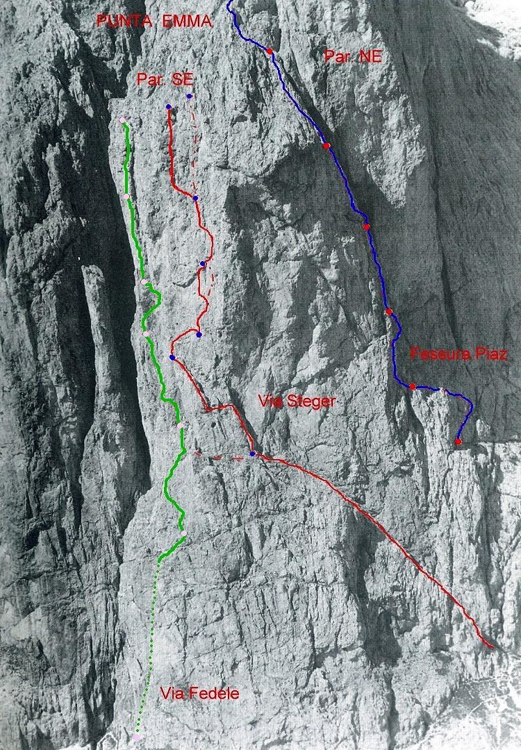 Alpinismo E Arrampicate Punta Emma Catinaccio Via