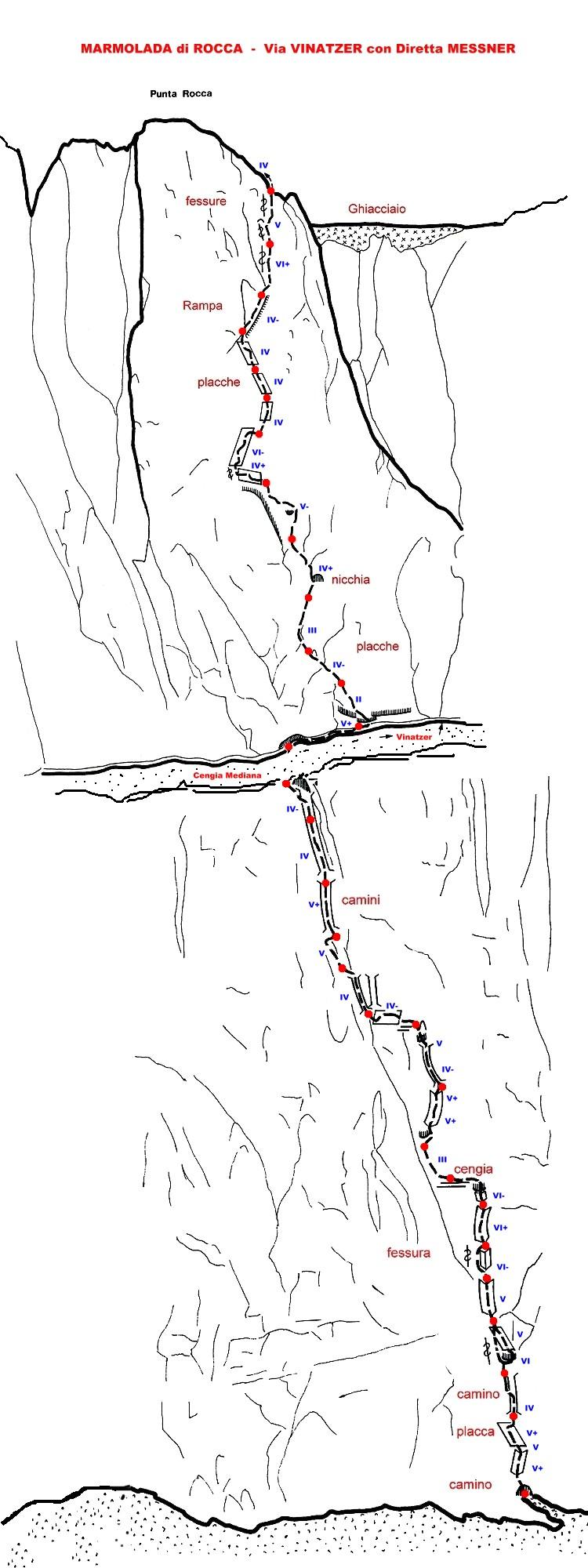 Schizzo Via Vinatzer Messner